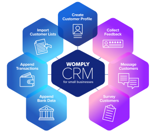 نرم افزار CRM چیست ؟